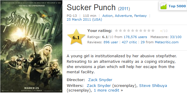 Sucker Punch 2011 Extended Cut Bluray