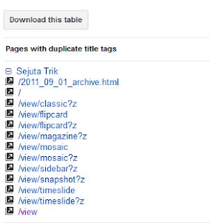 Error Dynamic View di Google Webmaster