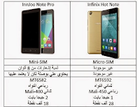 http://allmobilephoneprices.blogspot.com/2015/06/infinix-hot-note-vs-innjoo-note-pro.html