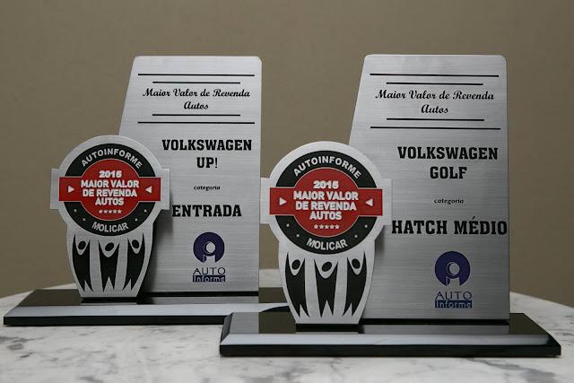 Volkswagen Golf: baixa desvalorização