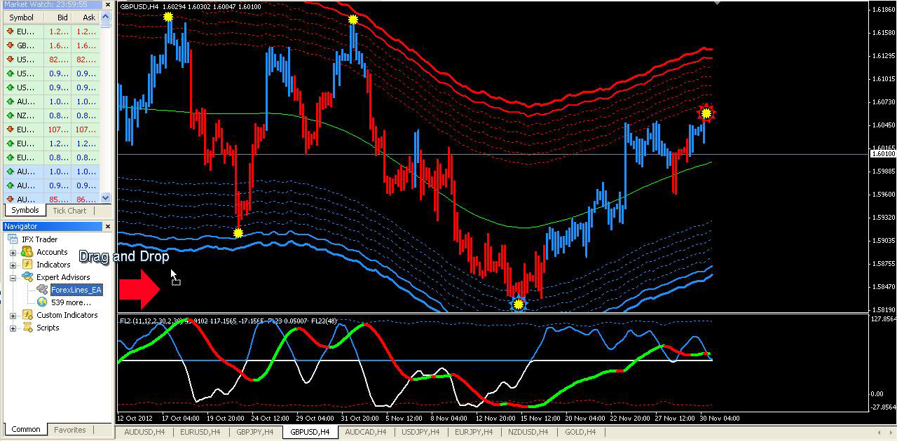 Forex lines ea
