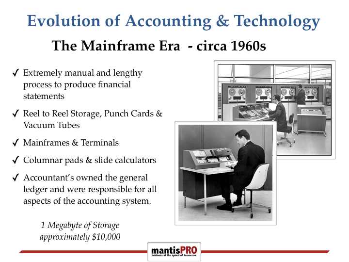 evolution of accountancy profession in the philippines Let's look across at the evolution of the accountancy profession and then crunch a few numbers on the legal profession in 1989, only 26 years ago, the big 8 existed in accountancy then two mergers amongst them gave birth to ernst & young and deloitte & touche, leaving the big 6.
