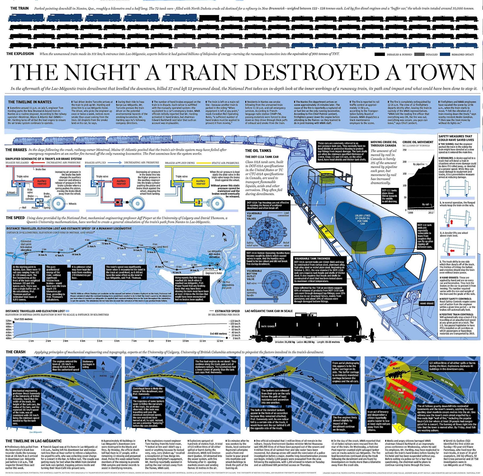 The Adhnighttrain: Oil-Electric: The Night A Train Destroyed A Town