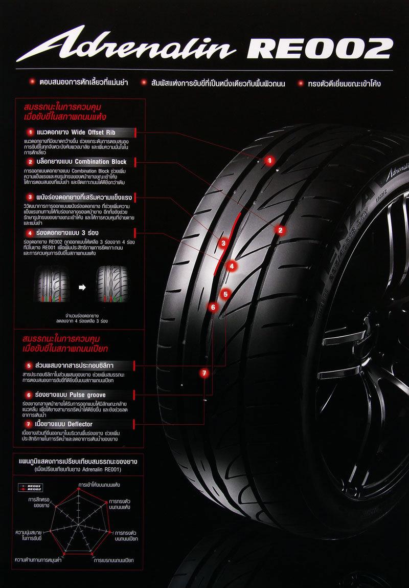 Bridgestone Potenza re002 Adrenalin Bridgestone-potenza-adrenalin-re002-43