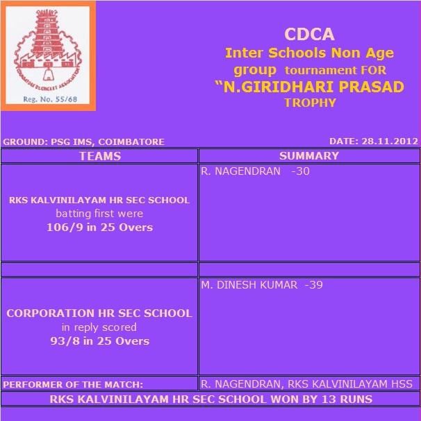 Inter Schools Non age group – 28.11.2012