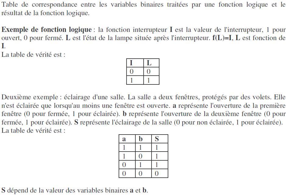 Cours math appliqu e alg bre de boole mon dipl me - Table de verite multiplexeur 2 vers 1 ...