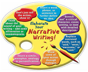 Writing a narrative description for essay contest