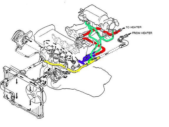 mazda u0026 39 s garage  vacum  u0026 water routing diagram for b8t