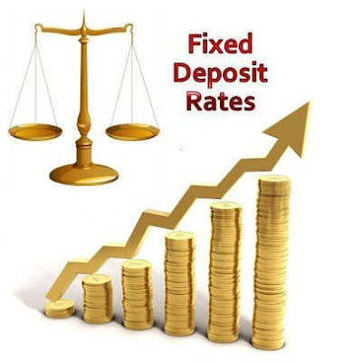Maximum Bank FD Interest Rate in India: All Banks' Term Deposit Rates Compared