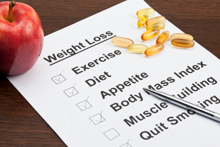 Weight Loss mesures