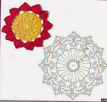 Patrón de Sol-flor