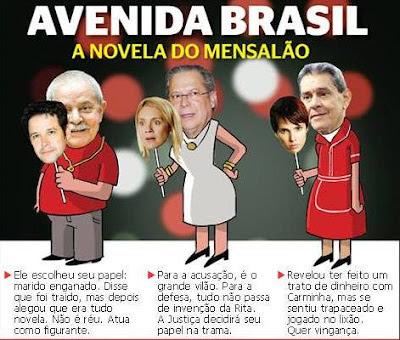MENSALÃO AÇÃO PENAL 470