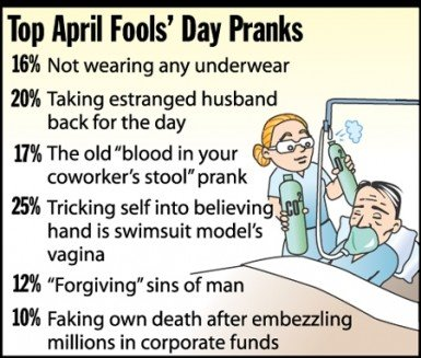 SMS Messages: April Fool Jokes Messages To Friends