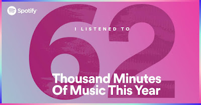 Year in Music Total