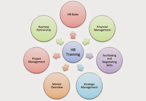 effective employee selection and its importance A study on determining the relationship between strategic hrm practices and  employee selection,  in order to have a strategic role and get effective results.