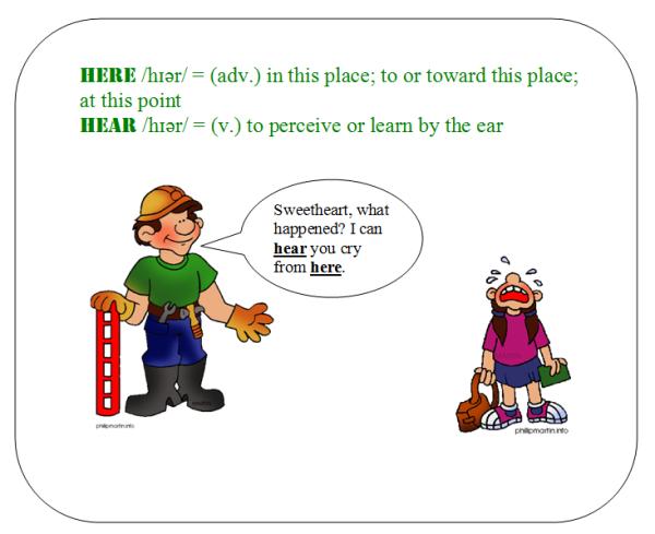 Caveman English: hear/here