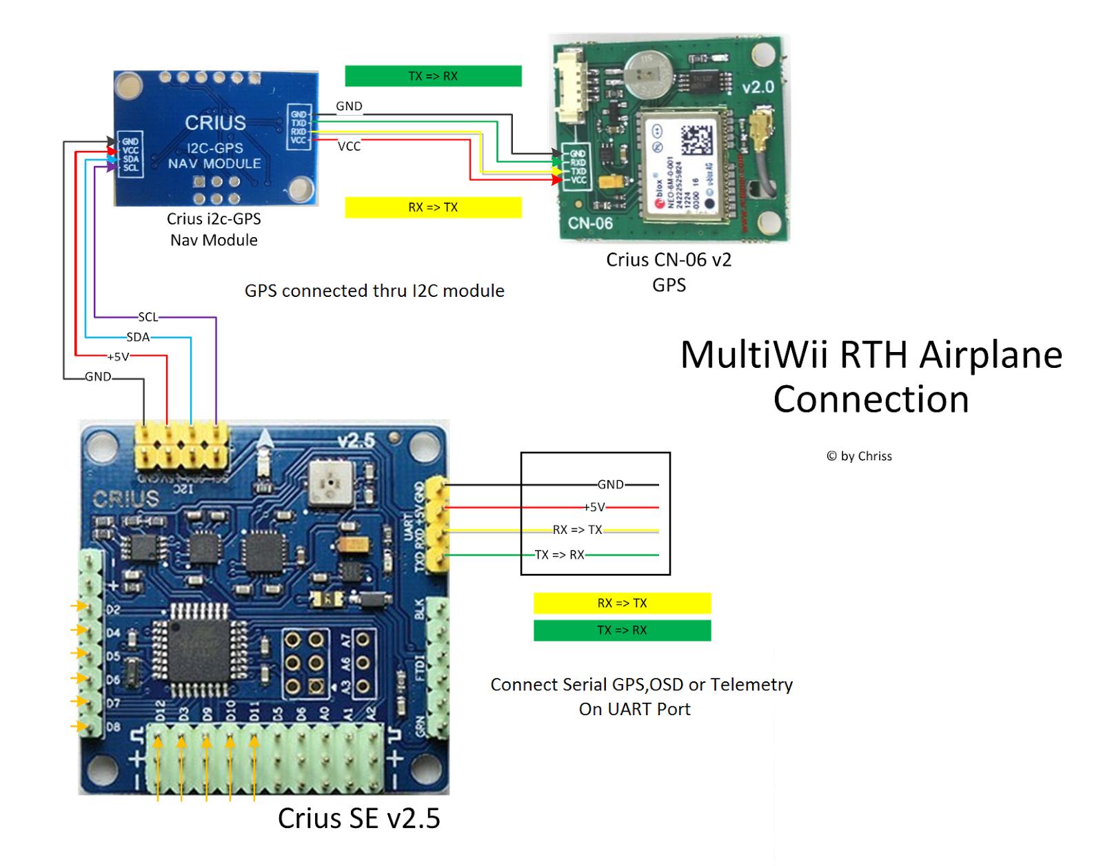 patrik emilsson multiwii gps airplane connection diagram