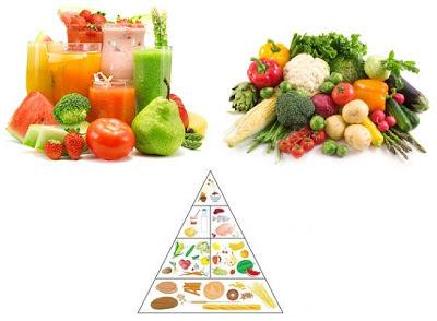 sağlıklı beslenme kuralları, sağlıklı beslenme önerileri
