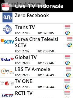Daftar Chanel Live TV Indonesia