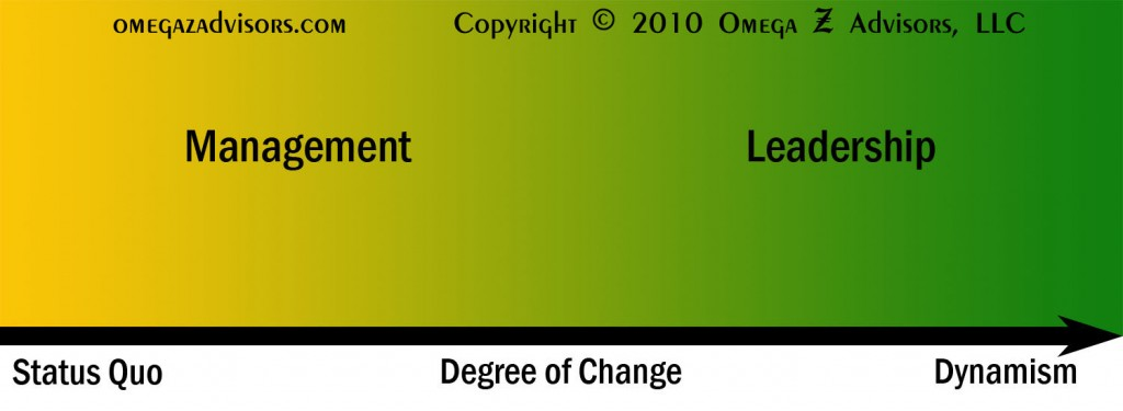 leading and managing a major change John kotter, in his book leading change, cites globalization as a major force in driving change (kotter, 1996, p 10) kotter takes the traditional differentiation of management versus leadership kotter has carefully chosen his title as leading change rather than managing change to provide a statement that leadership rather than management.