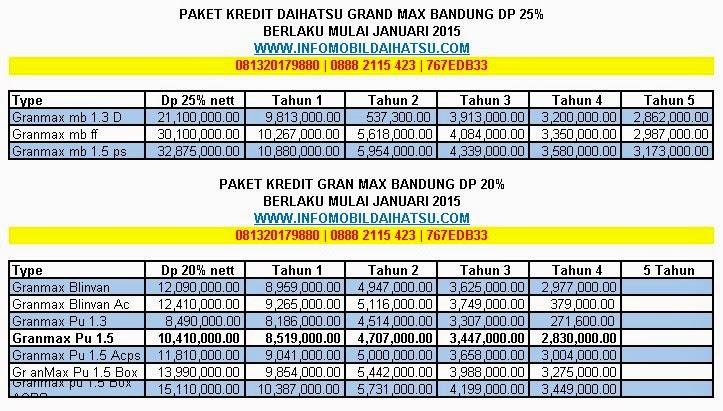 PAKET KREDIT DAIHATSU GRAN MAX 2015, CICILAN GRAN MAX 2015, DP GRAN MAX 2015