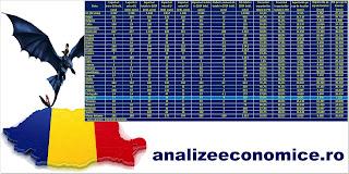 Topul statelor UE după exporturile pe cap de locuitor