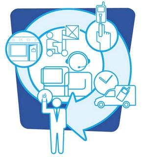 ¿Qué significa o que  son los canales de distribución?-diccionario empresarial