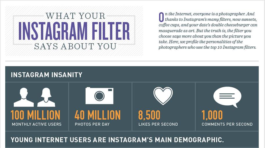 Jumlah Pengguna Instagram