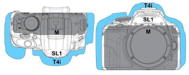 Grafica comparativa delle dimensioni della Canon EOS M, 100D e 650D