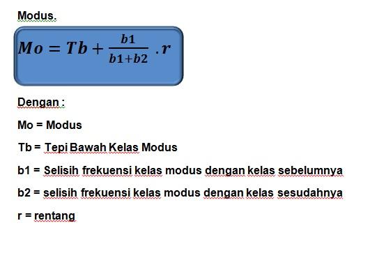 Rumus Hitung Campuran Matematika 2 Sd