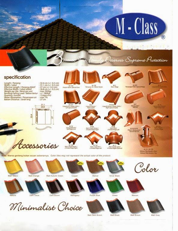 Harga Genteng Keramik M Class
