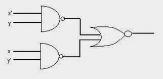 Class 12 Computer Science - Logic Gates