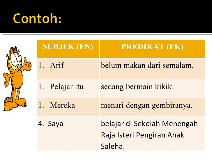 Teh Sye Li (D20112052704) Bahasa Malaysia: Pola ayat dasar