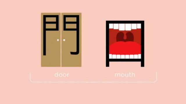 Дверь + рот = вход