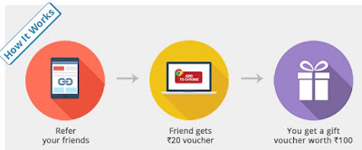 Here is the another recharge offer for tricky rechargers.where you get 20rs for chrome extension and 20rs for app install aslo earn more by refering to friends