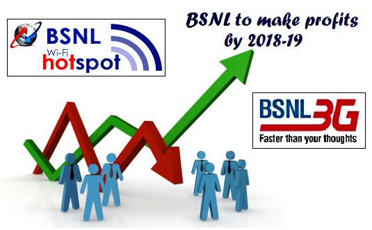 bsnl-wifi-hotspot-services