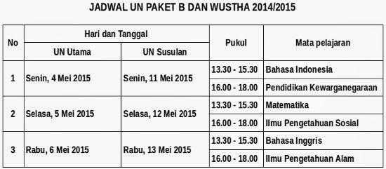 Jadwal UN Program Paket B dan Wustha