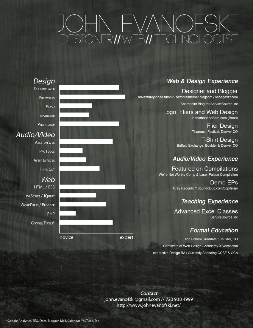 creative web designer resume sample sample resumes resume samples for web designer freshersworld aptitude
