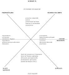 La Schize X : 1ère partie : Propriétaire-Citoyen