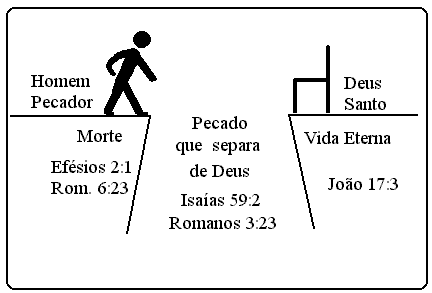 """""""KAIRÓS"""" PLANO DE SALVAÇÃO"""