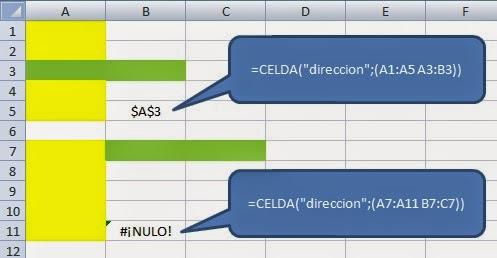 Error #¡NULO! en Excel