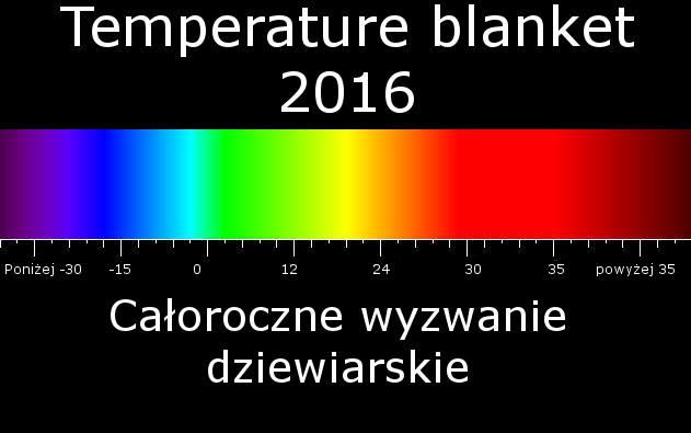 TEMPERATURE BLANKET 2016