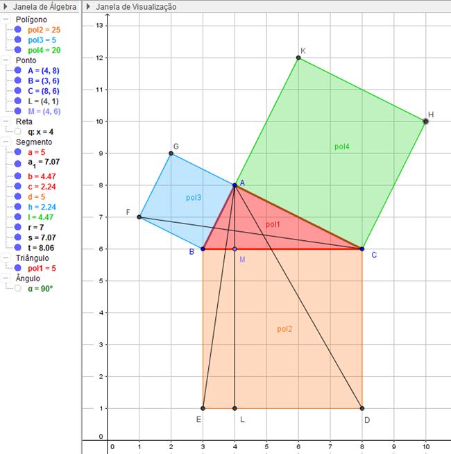 Matemática: Uma demonstração do teorema pitagórico, segundo Euclides