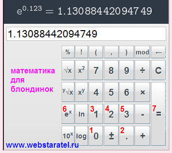 Экспонента на калькуляторе. Экспонента в степени меньше единицы. Корень числа е. Математика для блондинок.