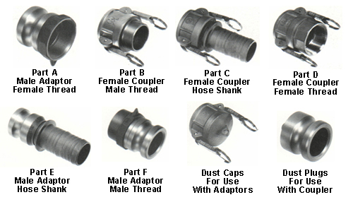 Cam lock couplings and camlock fittings for industrial
