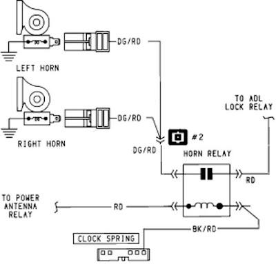 Chrysler+LeBaron+1990+Horn+System+Wiring+Diagram chrysler lebaron 1990 horn system wiring diagram all about