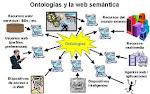 ONTOLOGIAS WEB SEMÁNTICA
