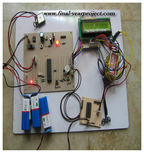 GPS Based Virtual Fencing ECE Major Project - FREE FINAL YEAR ...