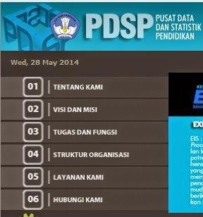 Tentang Pusat Data Statistik Pendidikan/PDSP