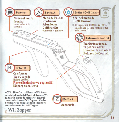Link's Crossbow Training Controles